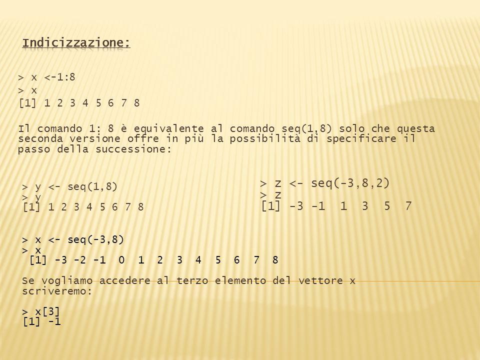 Indicizzazione: > z <- seq(-3,8,2) > z [1] -3 -1 1 3 5 7